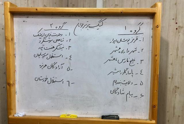توحید شوش و نیشکر هفت تپه در لیگ برترخوزستان